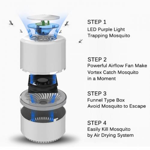 Mosquito Killer Lamp (USB)